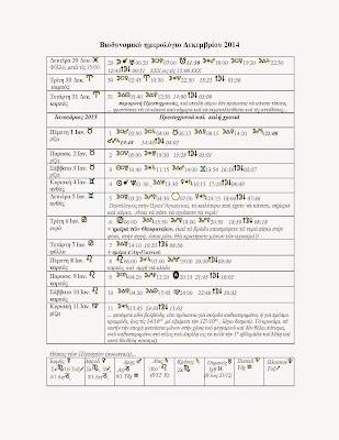Βιοδυναμικό ημερολόγιο-Δεκεμβρίου 2014
