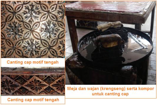 Peralatan batik teknik cap - Canting - Alat Produksi Batik