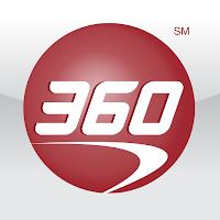 COINaphala: Capital One 360: An Alternative Option From a