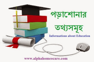 SSC, Dakhil and Vocational Routine 2014