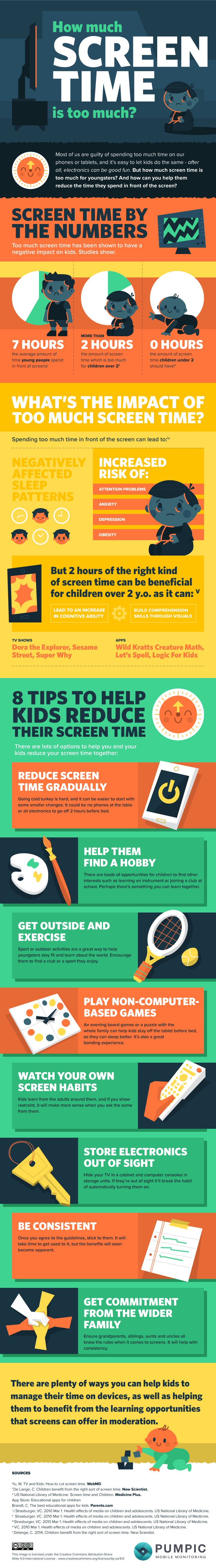8 Must-Follow Tips to Manage Kids' Screen Time [infographic]