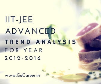 IIT-JEE ADVANCED TREND ANALYSIS FOR YEAR 2012-2016
