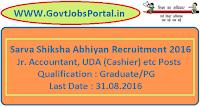 Sarva Shiksha Abhiyan Recruitment 2016
