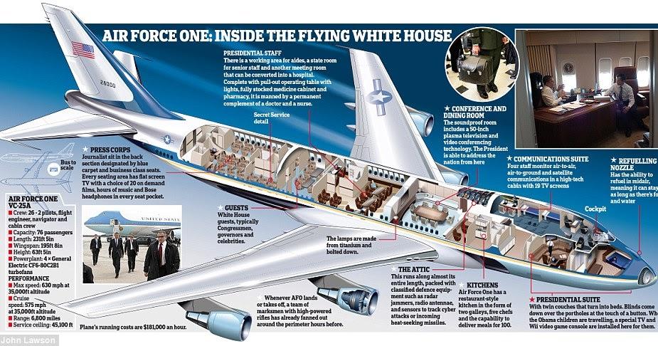 War News Updates Inside Air Force One