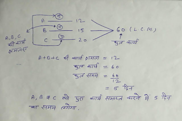 Time-and-Work-question-solution-with-trick-hindi