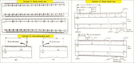 mistar-skala-metrik
