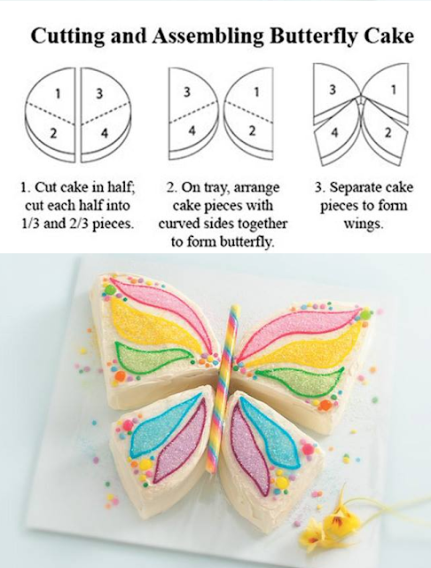 How to make a Butterfly Birthday Cake?