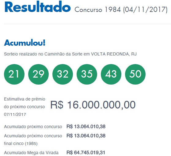 Mega Sena 1984 - Resultado de 04-11-2017