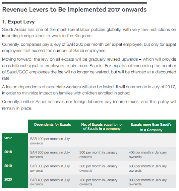 """In December of 2016, the Saudi Government has unveiled their 2017 Budget. It was a time of great upheaval in the kingdom as the price of oil remains very low and the government is losing money everyday. The budget was, by any account, revolutionary. As the Saudi Government works overtime to balance their declining finances, they started to look at other sources of income outside the oil industry.  Among the """"new"""" sources of income is the imposition of new fees to the massive population of expatriates in the kingdom. One such levy is about to be implemented next month.  The Dependent's Fee is a 100-Riyal monthly fee levied for each dependent of an expatriate worker. It means, an expatriate worker (or his employer?) should pay an annual fee of SR1200.00 for EACH dependent living with the employee in the kingdom. The amount is said to be collected annually during Iqama (residency card) renewal. In 2018, the amount will double, then triple in 2019. By year 2020, the Dependent's Fee would be four times, or SR400 per month!  OFWs in Saudi are starting to share the information that their companies are giving out memos to expatriate workers regarding the Dependent's Fee. Expatriates have sent images of such notices to friends and relatives using What's App or FB Messenger. Most pictures taken does not show the company logo, perhaps to avoid a backlash from the employer, but some contain the company logos, which gives more credence to the report.  Check out the images below so you can judge for yourself. We have tried several times to verify the story, but knowing the Saudi Government, any official announcement regarding this issue is done only via the Ministry of Interior.  It is still unclear whether who will shoulder the new fees. While the Saudi Labor Law clearly states that employers must shoulder all costs and imposed fees related to hiring an expatriate worker, some companies split the cost with their employees. Many, however, simply pass the costs to their employers,"""