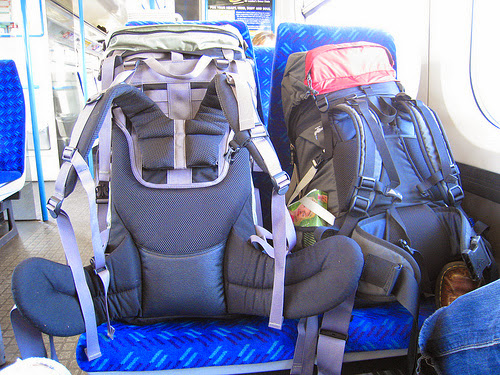 Few questions that'll assist you to choose the right Travel Backpack