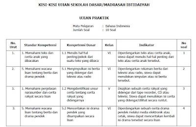 Kisi-Kisi Praktek Bahasa Indonesia Kelas 6 SD/MI