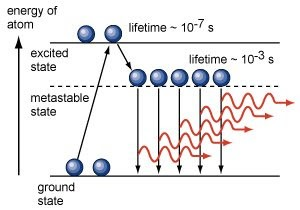 Laser Semikonduktor