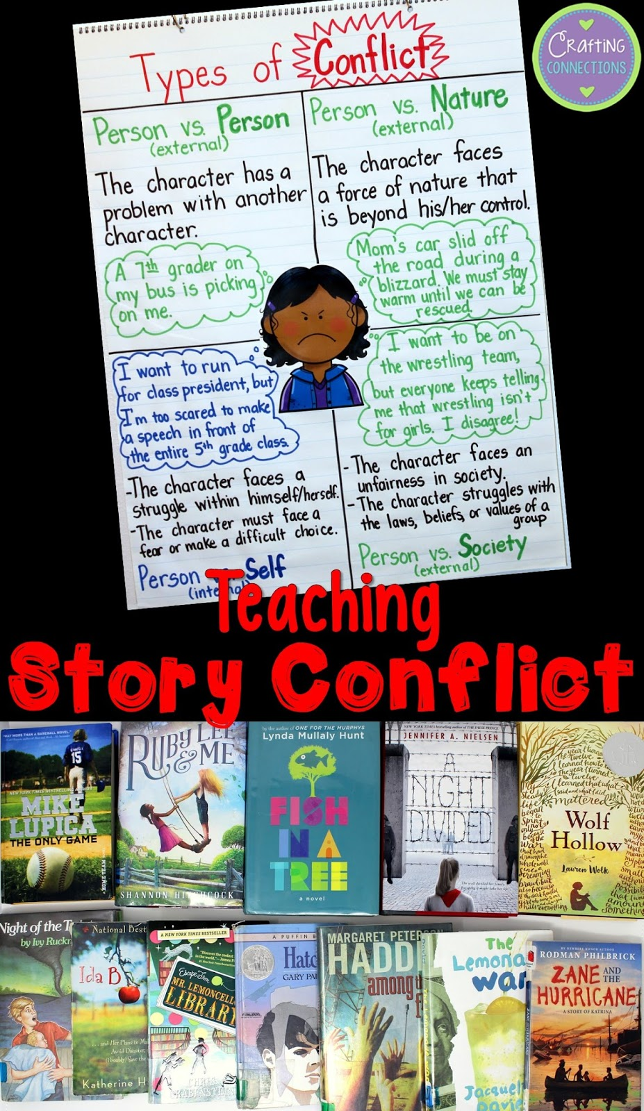 hight resolution of Teaching about Story Conflict   Crafting Connections