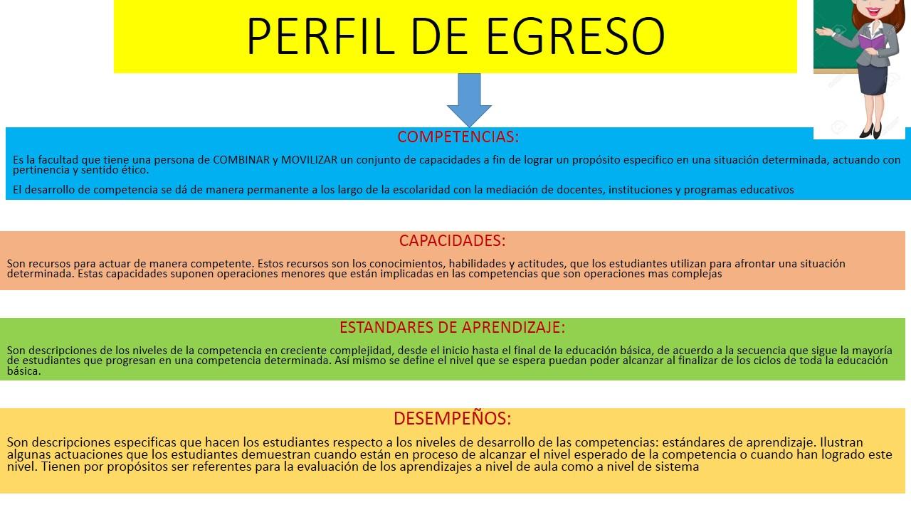 DOCENTES DE LA IE 10002 CON EL CURRÍCULO NACIONAL: CONCEPTOS CLAVE ...