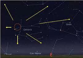 Lluvia anual de meteoros Gemínidas, 13 y 14 de Diciembre 2013