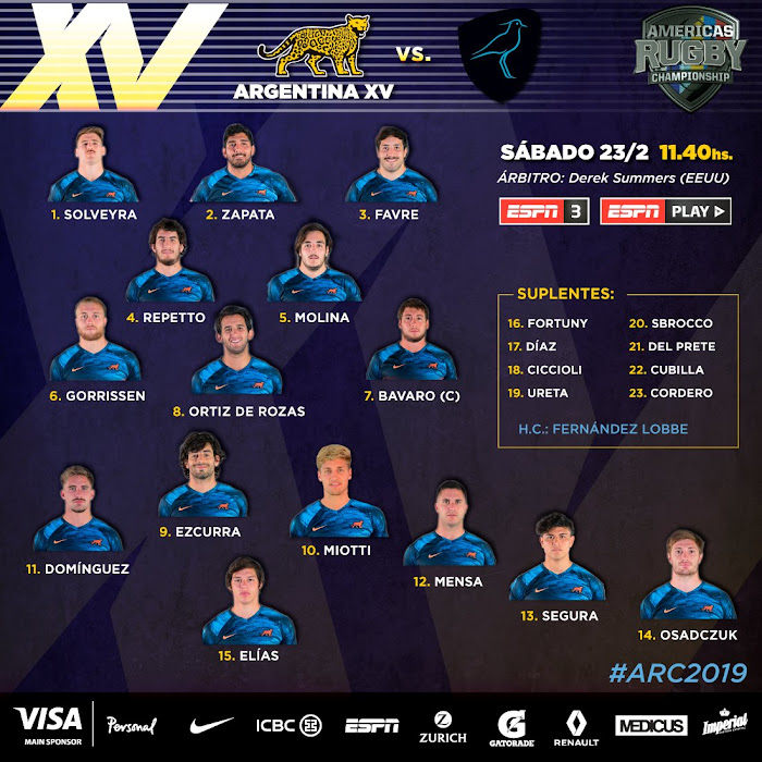 Argentina XV con equipo confirmado para enfrentar a Uruguay #ARC2019
