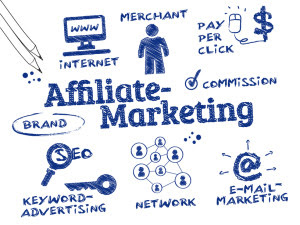 Apakah Produk Affiliate Yang Benar-Benar Membawa Income Kepada Blog
