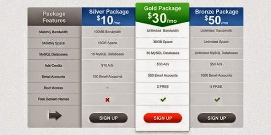 Simple Pricing Box PSD