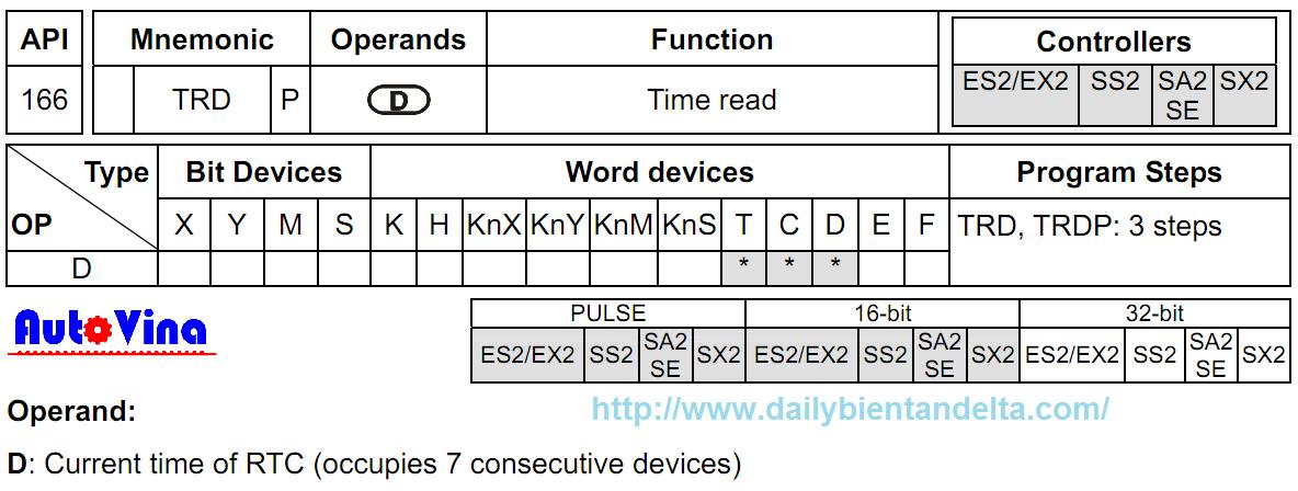 Hướng dẫn lập trình lệnh đọc thời gian thực trong PLC Delta DVP20SX211R