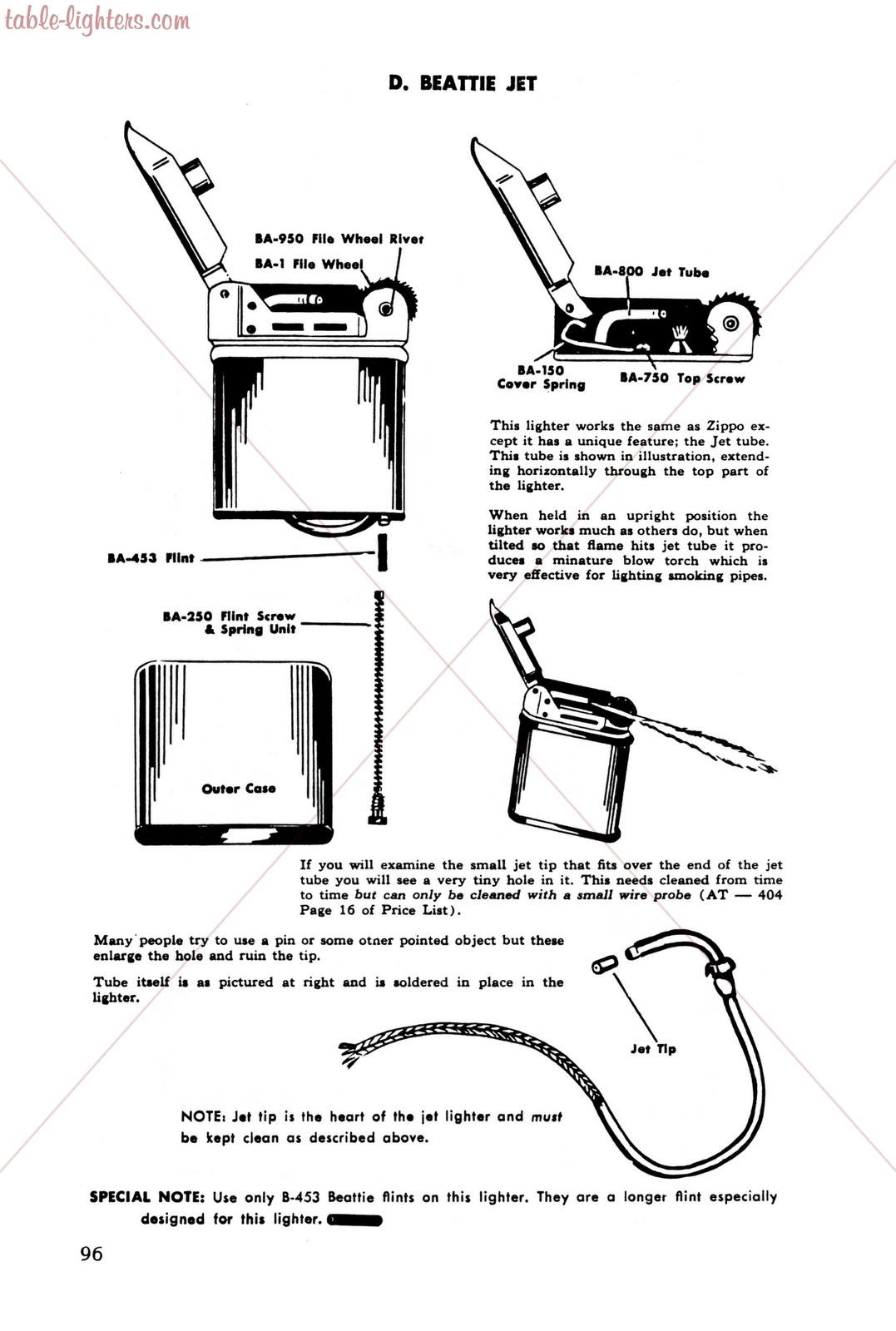 Dunhill Lighter Repair manual