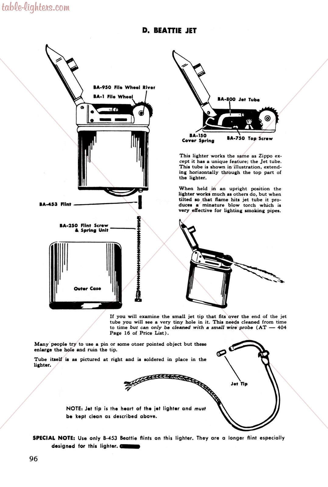Table Lighters Collectors Guide Lighter Repair Manual