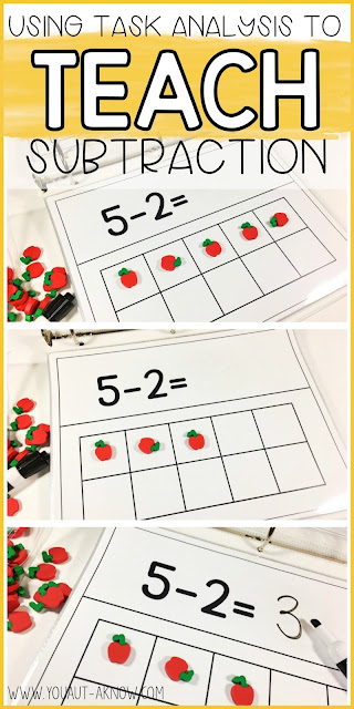 Using Task Analysis To Teach Subtraction - You Aut-A Know