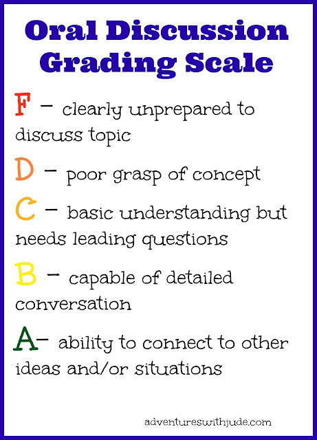 Oral Discussion Grading Scale