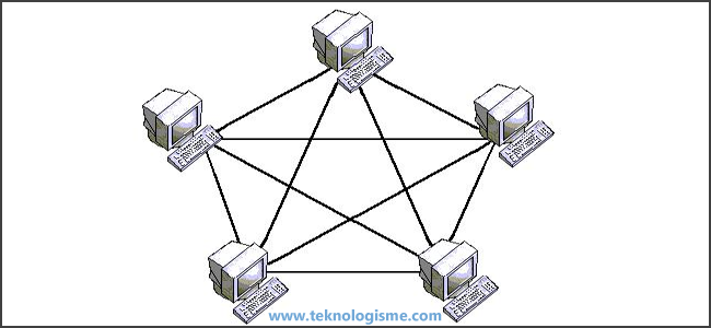 JarKom - Topologi Jaringan Komputer - Topologi Jala