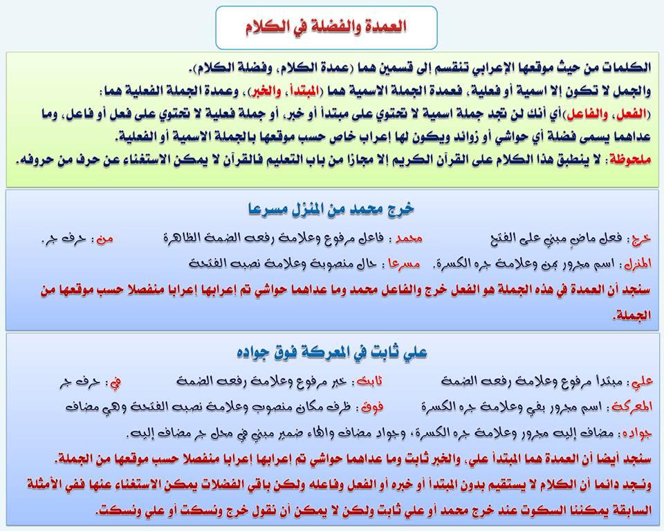 بالصور قواعد اللغة العربية للمبتدئين , تعليم قواعد اللغة العربية , شرح مختصر في قواعد اللغة العربية 33.jpg