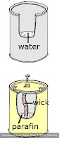 Diagram of how the cell-made tin stove works (BRGHS)