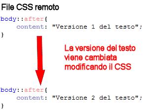 ROPEMAKER, Content - CSS remoto da cui è possibile modificare il testo tramite Content