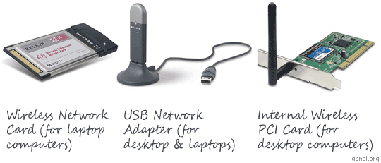 Build a Wireless Home Network without a Router ~ Way2Trick