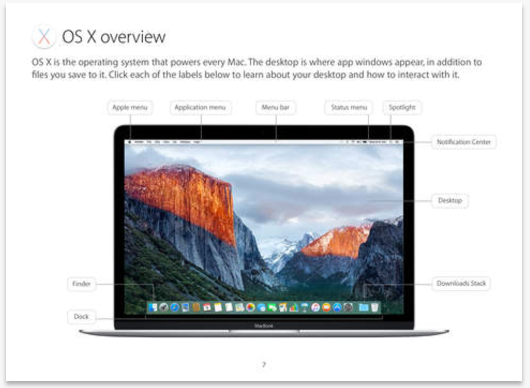 Here Is A Great Interactive Guide for Teachers New to Mac ...
