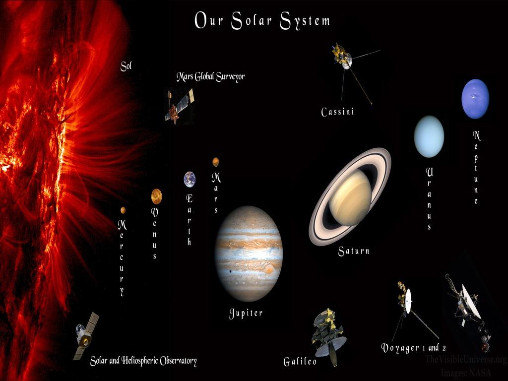 solar system wallpaper phone - photo #17