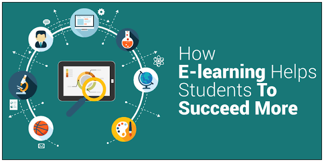 How E- Learning Helps Students To Succeed More