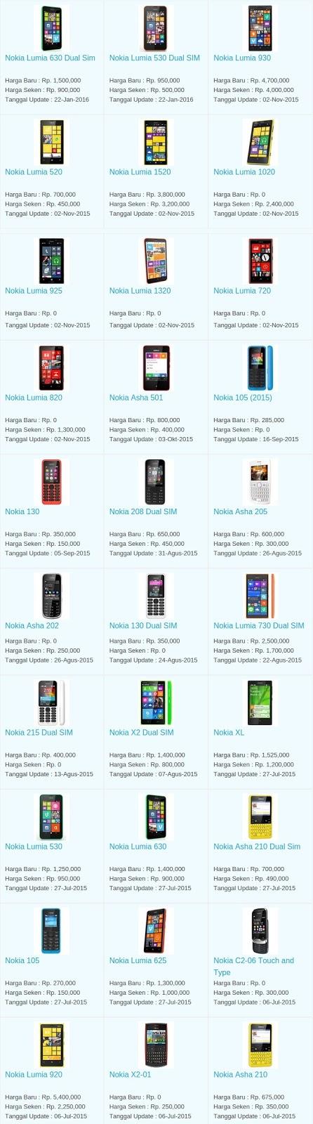 Daftar Harga Terbaru Hp Nokia Maret 2016