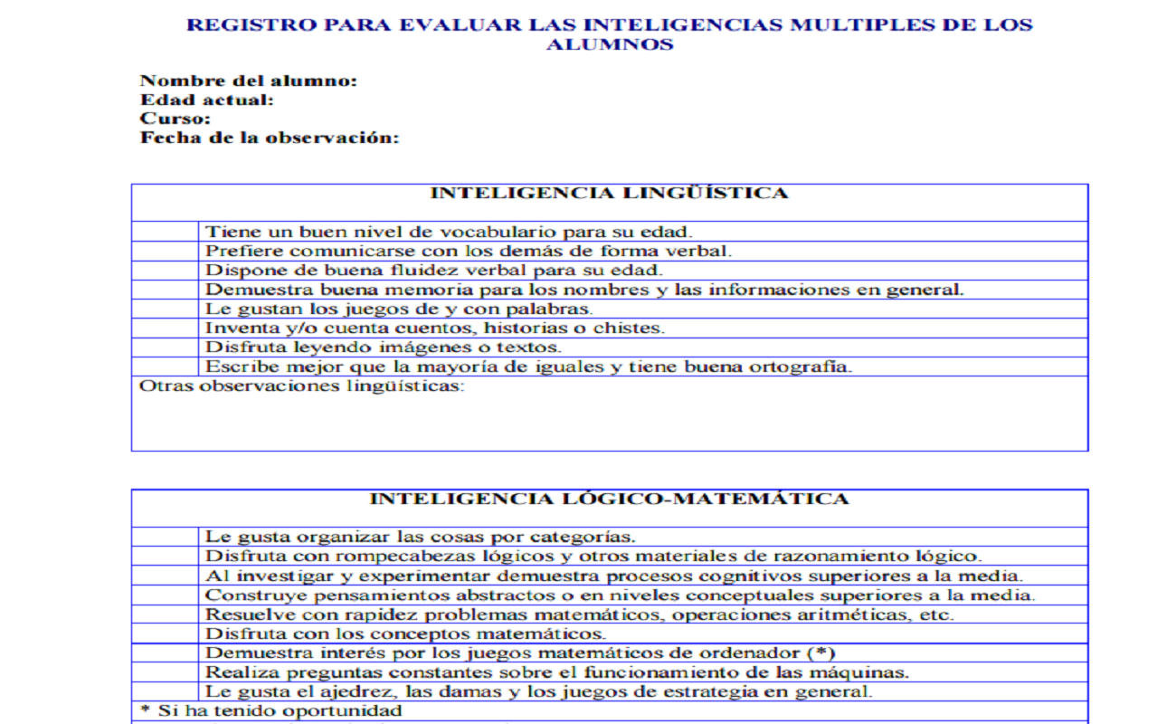 Rúbricas para Evaluar las Inteligencias Múltiples de los