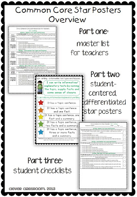 Clever Classroom: Common Core Rubrics and Checklists for