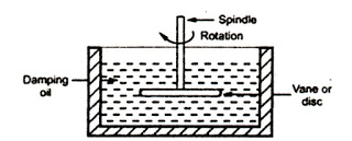 Engineering Notes: Damping System and its types