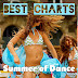 VA - Best Charts: Summer Of Dance (2018)