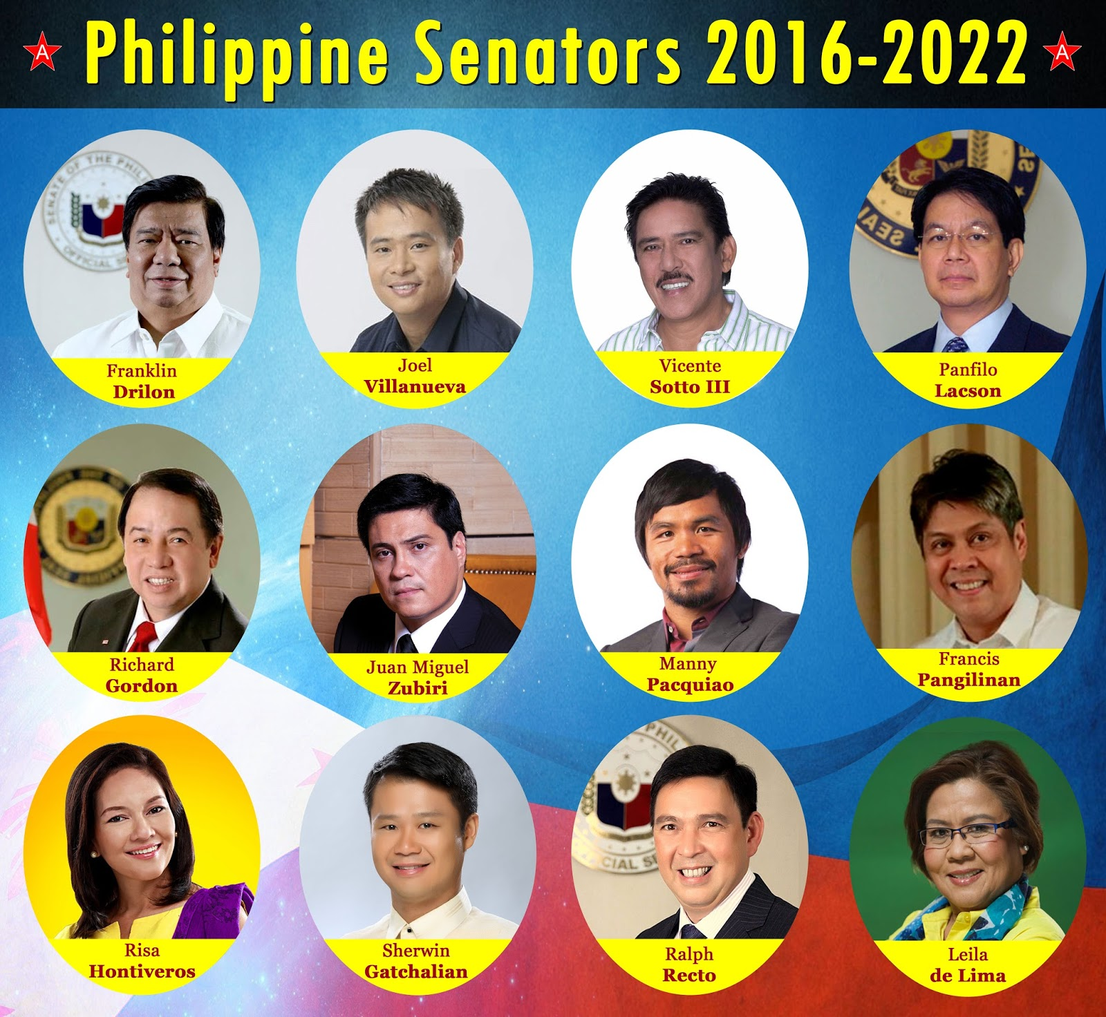 political dynasty in the philippines How can we define political dynasty political dynasty is a family, clans or group that maintains power for several generations these clans root themselves into our national and local governments for many decades almost every position in the government has been posted either by relatives.