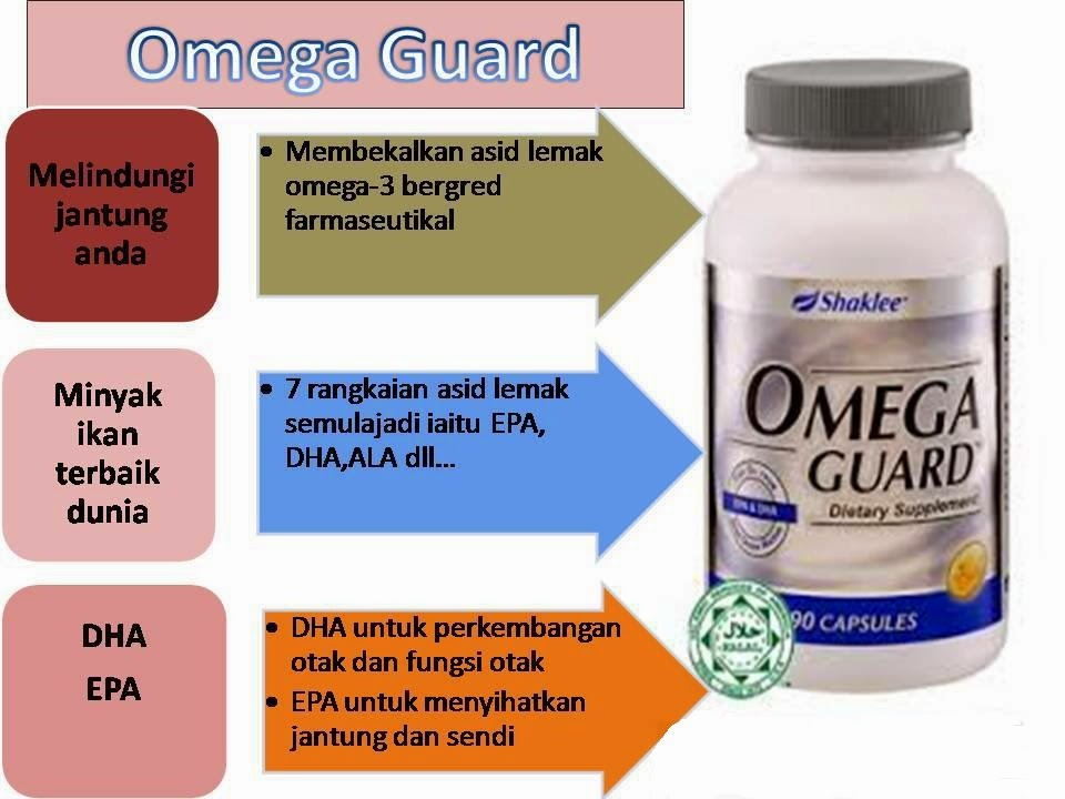 Promosi November Omega Guard Lindungi Jantung Anda