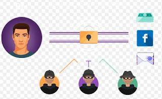 Как скрыть IP адресс