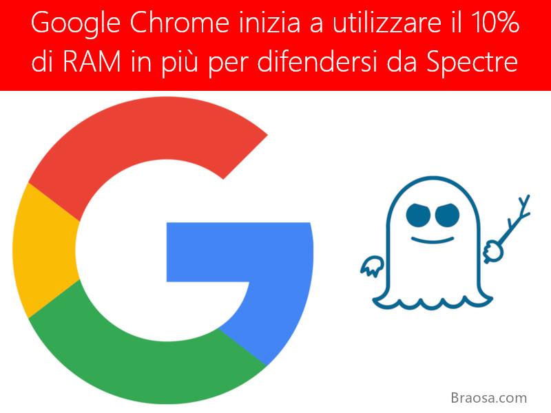 Google Chrome inizia a utilizzare il 10% di RAM per difendersi da Spectre