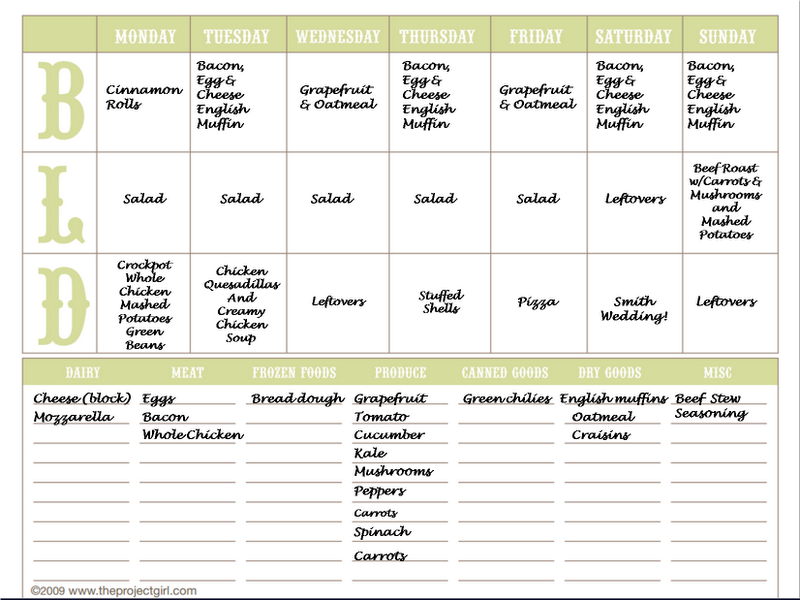 Lovelace files 30 day challenge week 1 meal plan for Camping menu planner template