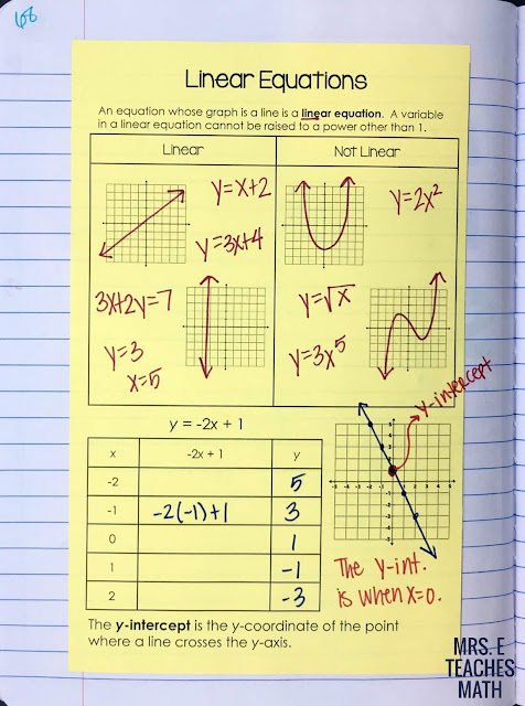 Linear vs. Non-Linear Graphs Interactive Notebook Page for Algebra 1