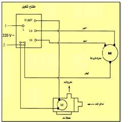 الدائرة الكهربائية للتكييف الصحراوي