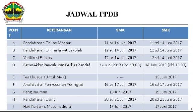 Jadwal Kegiatan PPDB Online SMA-SMK Negeri Provinsi Jawa Tenga.jpg