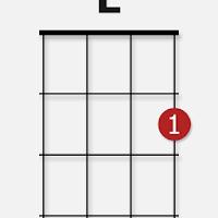 Chord Gitar Hanya Rindu Mudah