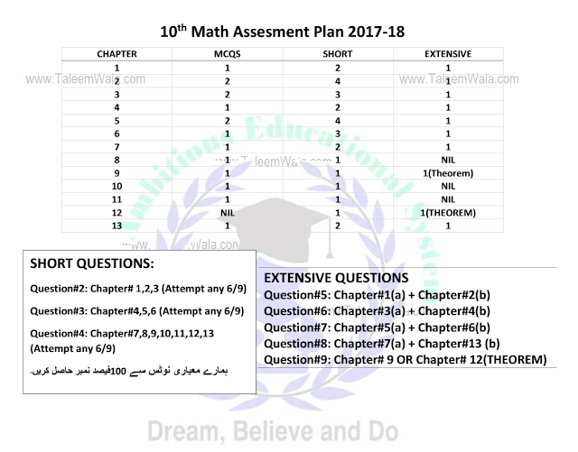 10th Maths Pairing Scheme for 2019 - Martic 10th combination assessment